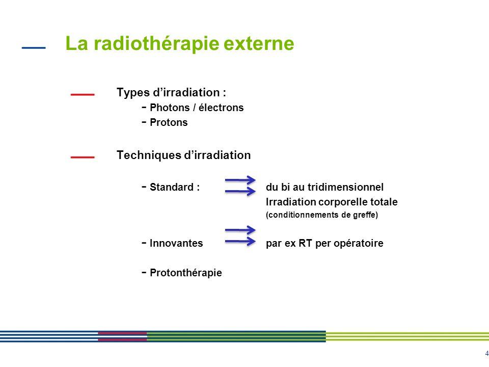 4 La radiothérapie externe Types dirradiation : - Photons / électrons - Protons Techniques dirradiation - Standard : du bi au tridimensionnel Irradiat
