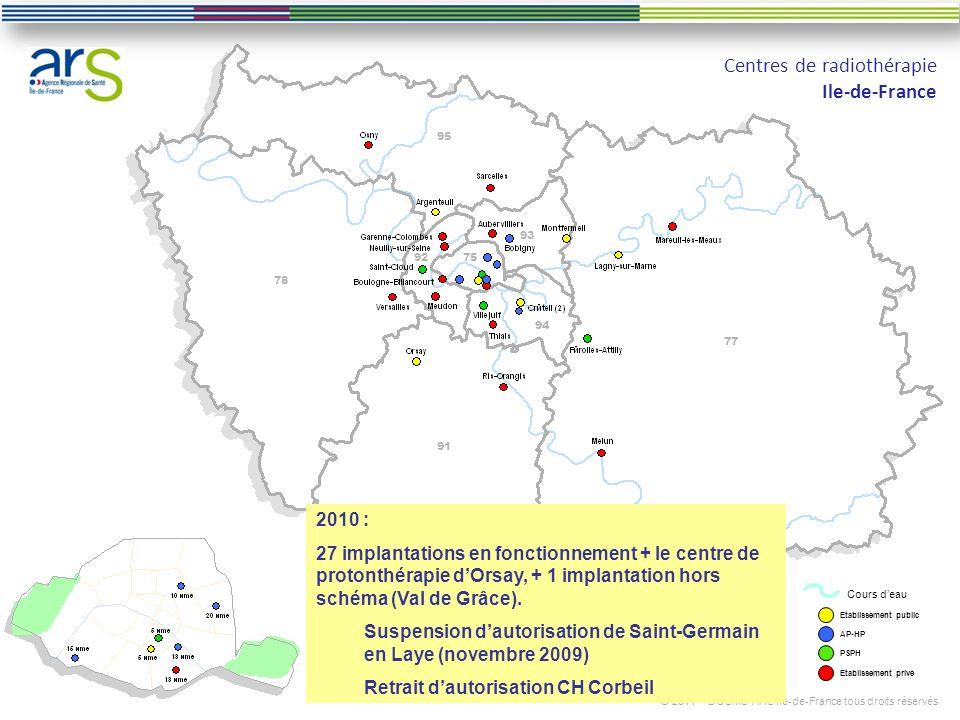 9 Centres de radiothérapie Ile-de-France © 2011 – DOSMS-ARS Ile-de-France tous droits réservés PSPH Etablissement public Cours deau 78 91 95 77 AP-HP