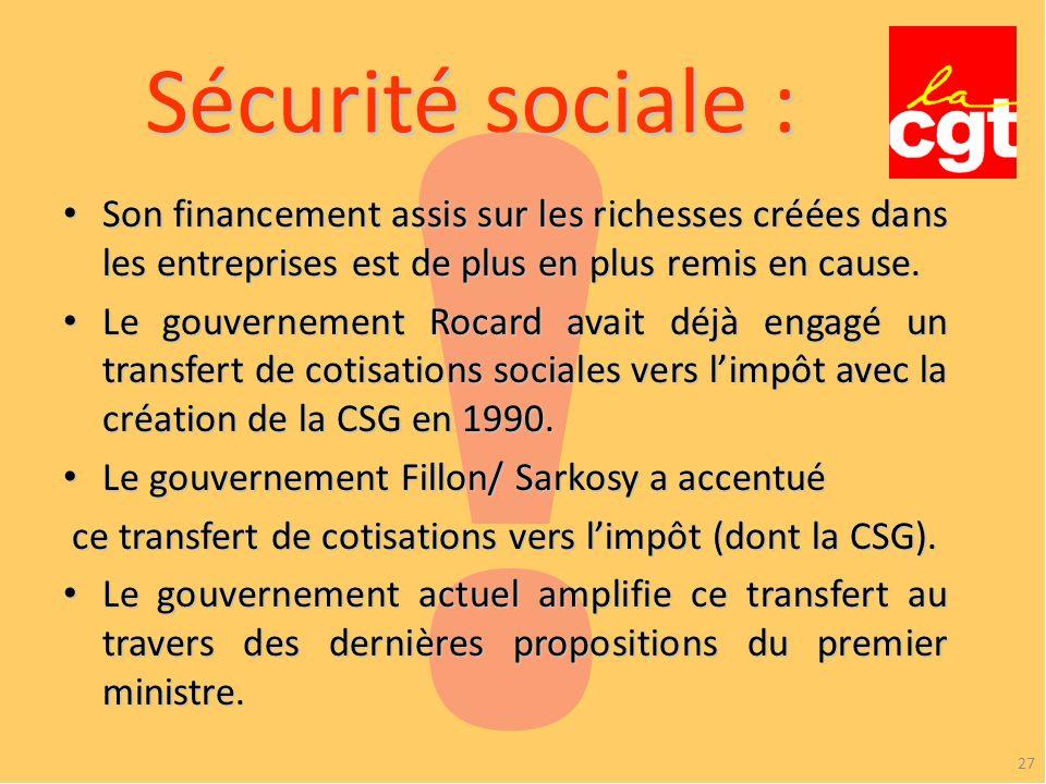 Sécurité sociale : .