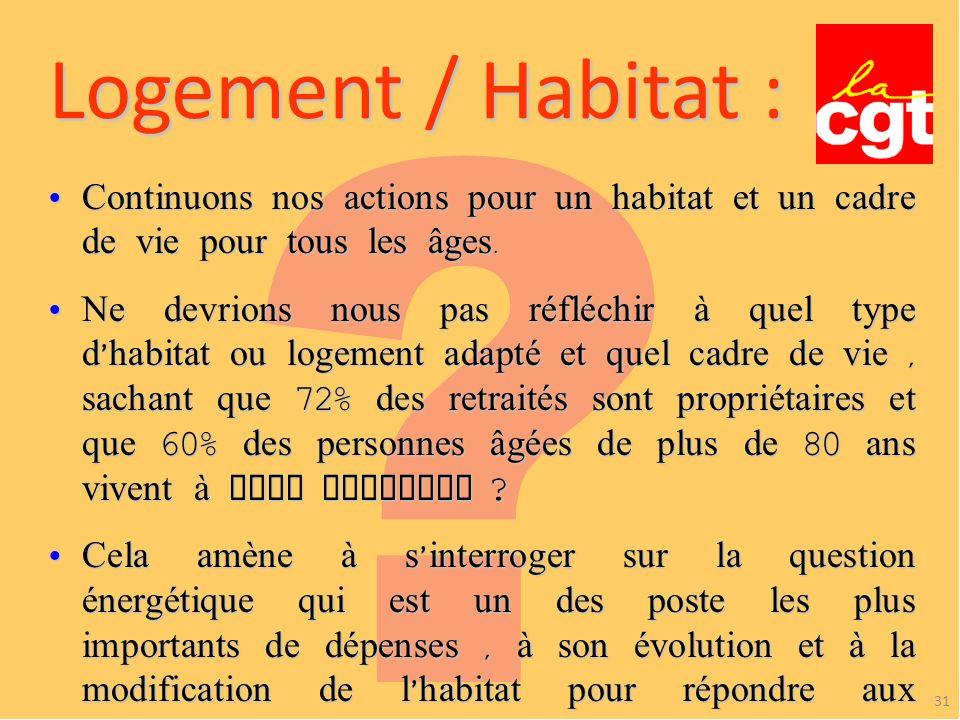 31 Logement / Habitat : .