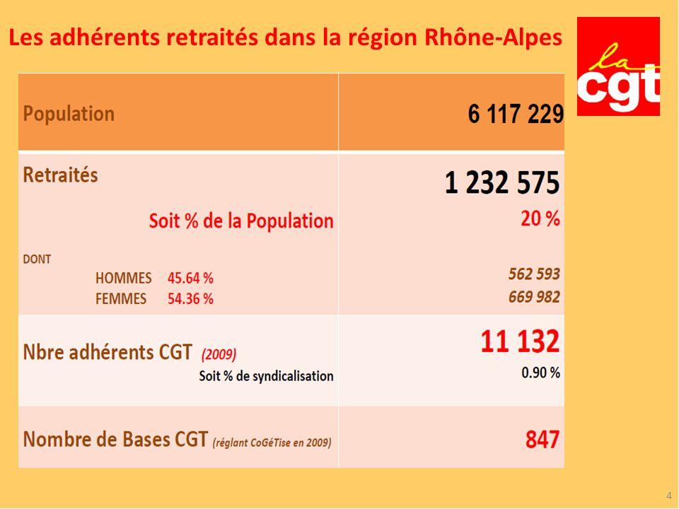 4 Les adhérents retraités dans la région Rhône-Alpes