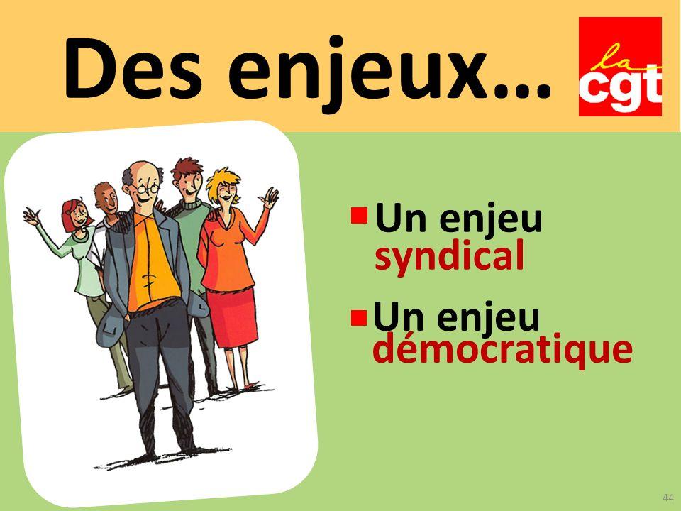 Des enjeux… Un enjeu syndical Un enjeu démocratique 44