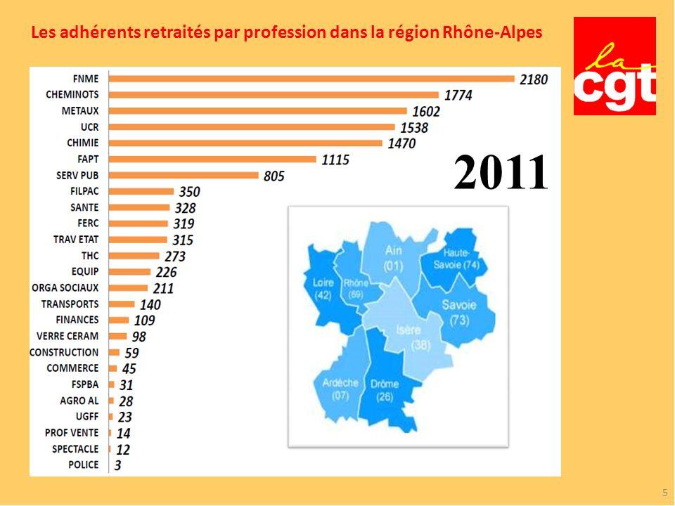 5 Les adhérents retraités par profession dans la région Rhône-Alpes 2011
