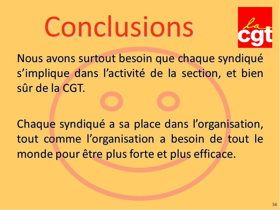 Conclusions 56 Nous avons surtout besoin que chaque syndiqué simplique dans lactivité de la section, et bien sûr de la CGT.