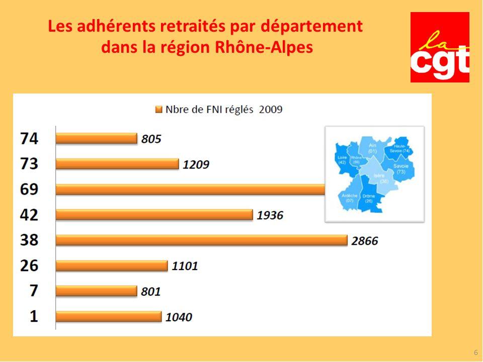 6 Les adhérents retraités par département dans la région Rhône-Alpes