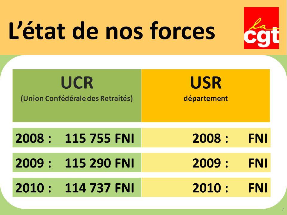 Létat de nos forces UCR (Union Confédérale des Retraités) USR département 2008 : 115 755 FNI2008 : FNI 2009 : 115 290 FNI2009 : FNI 2010 : 114 737 FNI2010 : FNI 7