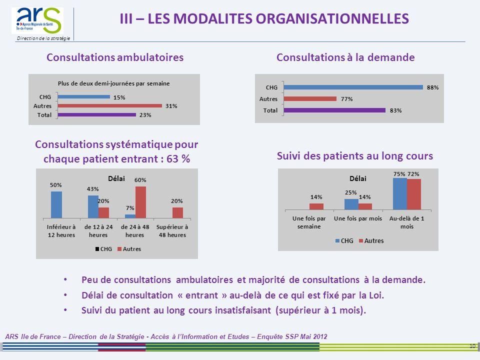 Direction de la stratégie III – LES MODALITES ORGANISATIONNELLES 10 ARS Ile de France – Direction de la Stratégie - Accès à lInformation et Etudes – E