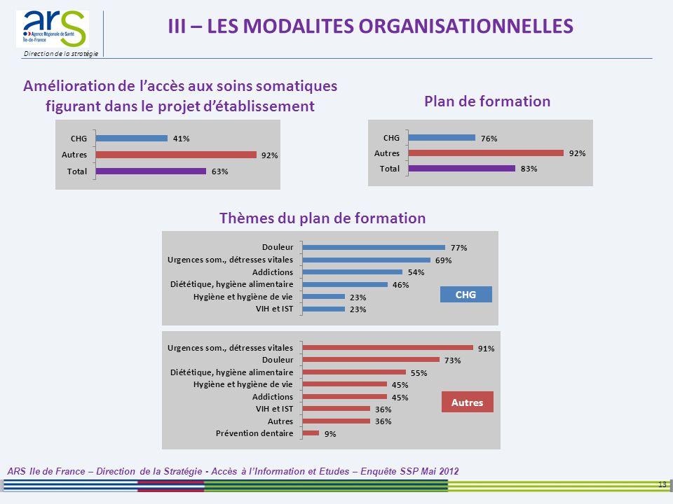 Direction de la stratégie III – LES MODALITES ORGANISATIONNELLES 13 ARS Ile de France – Direction de la Stratégie - Accès à lInformation et Etudes – E