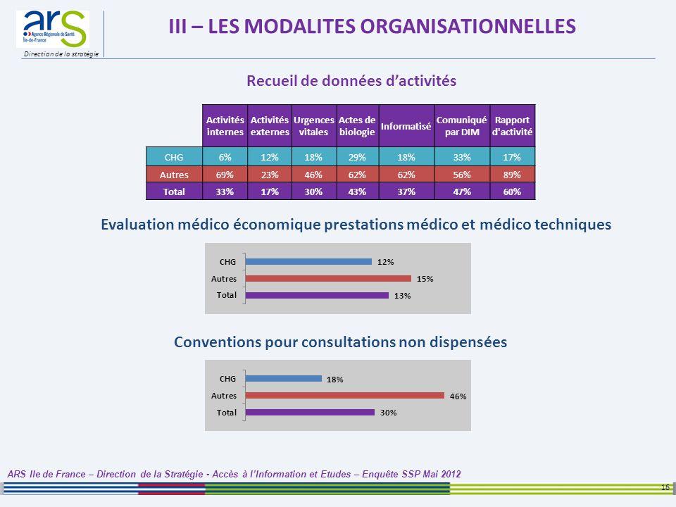Direction de la stratégie III – LES MODALITES ORGANISATIONNELLES 16 ARS Ile de France – Direction de la Stratégie - Accès à lInformation et Etudes – E