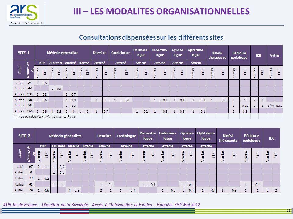 Direction de la stratégie III – LES MODALITES ORGANISATIONNELLES 18 ARS Ile de France – Direction de la Stratégie - Accès à lInformation et Etudes – E