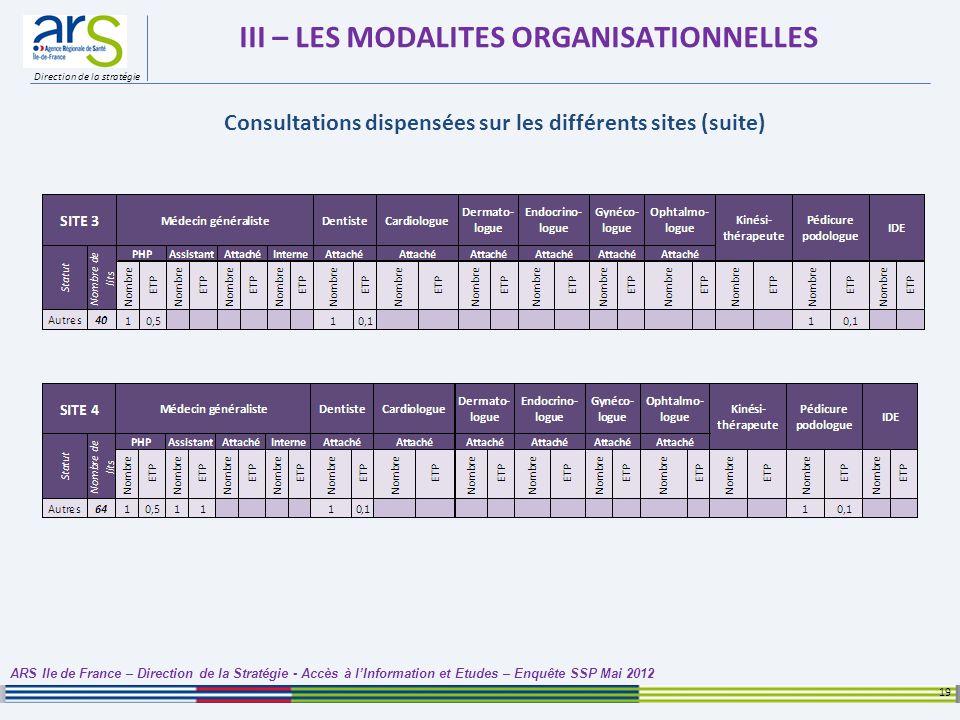 Direction de la stratégie III – LES MODALITES ORGANISATIONNELLES 19 ARS Ile de France – Direction de la Stratégie - Accès à lInformation et Etudes – E