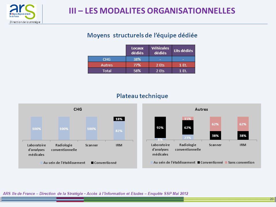 Direction de la stratégie III – LES MODALITES ORGANISATIONNELLES 20 ARS Ile de France – Direction de la Stratégie - Accès à lInformation et Etudes – E