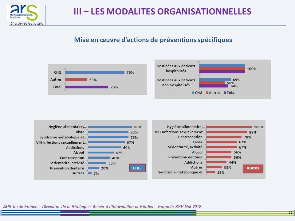 Direction de la stratégie III – LES MODALITES ORGANISATIONNELLES 21 ARS Ile de France – Direction de la Stratégie - Accès à lInformation et Etudes – E