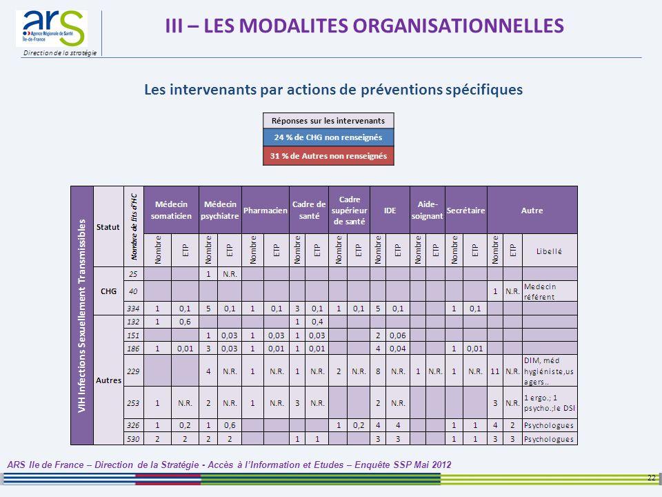 Direction de la stratégie III – LES MODALITES ORGANISATIONNELLES 22 ARS Ile de France – Direction de la Stratégie - Accès à lInformation et Etudes – E