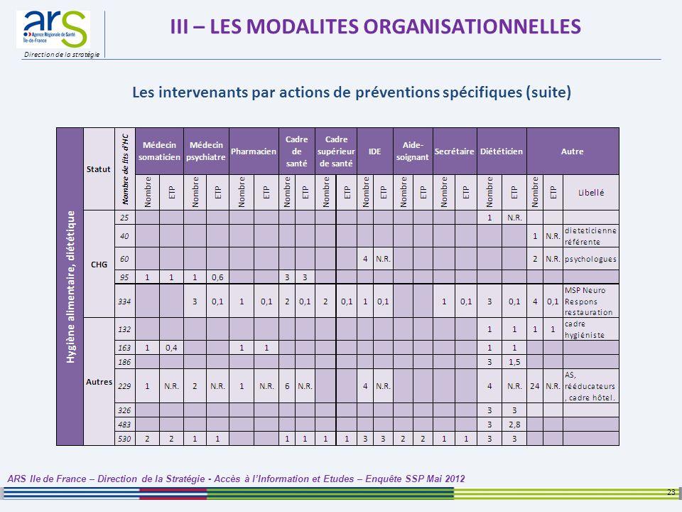 Direction de la stratégie III – LES MODALITES ORGANISATIONNELLES 23 ARS Ile de France – Direction de la Stratégie - Accès à lInformation et Etudes – E