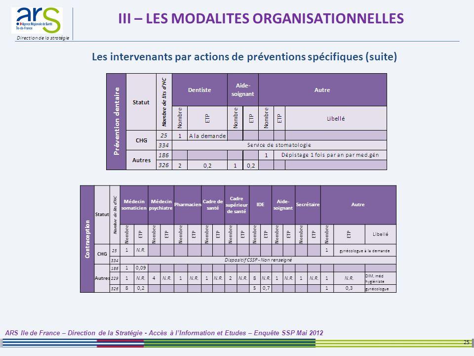Direction de la stratégie III – LES MODALITES ORGANISATIONNELLES 25 ARS Ile de France – Direction de la Stratégie - Accès à lInformation et Etudes – E