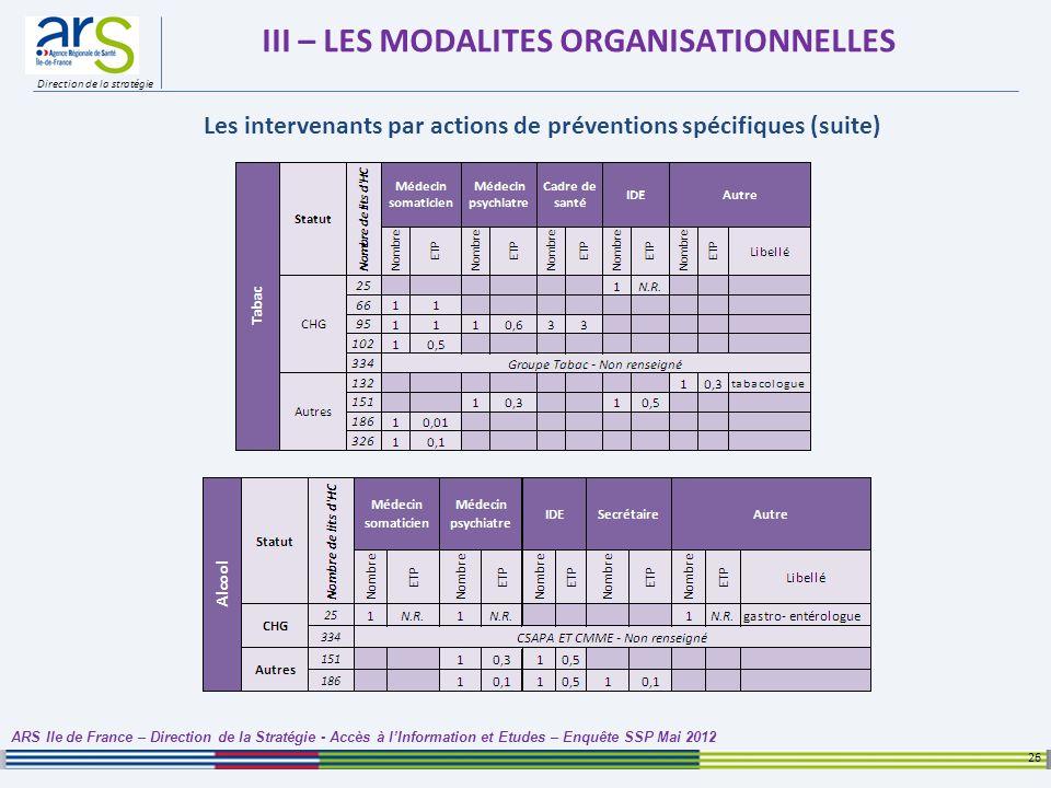 Direction de la stratégie III – LES MODALITES ORGANISATIONNELLES 26 ARS Ile de France – Direction de la Stratégie - Accès à lInformation et Etudes – E