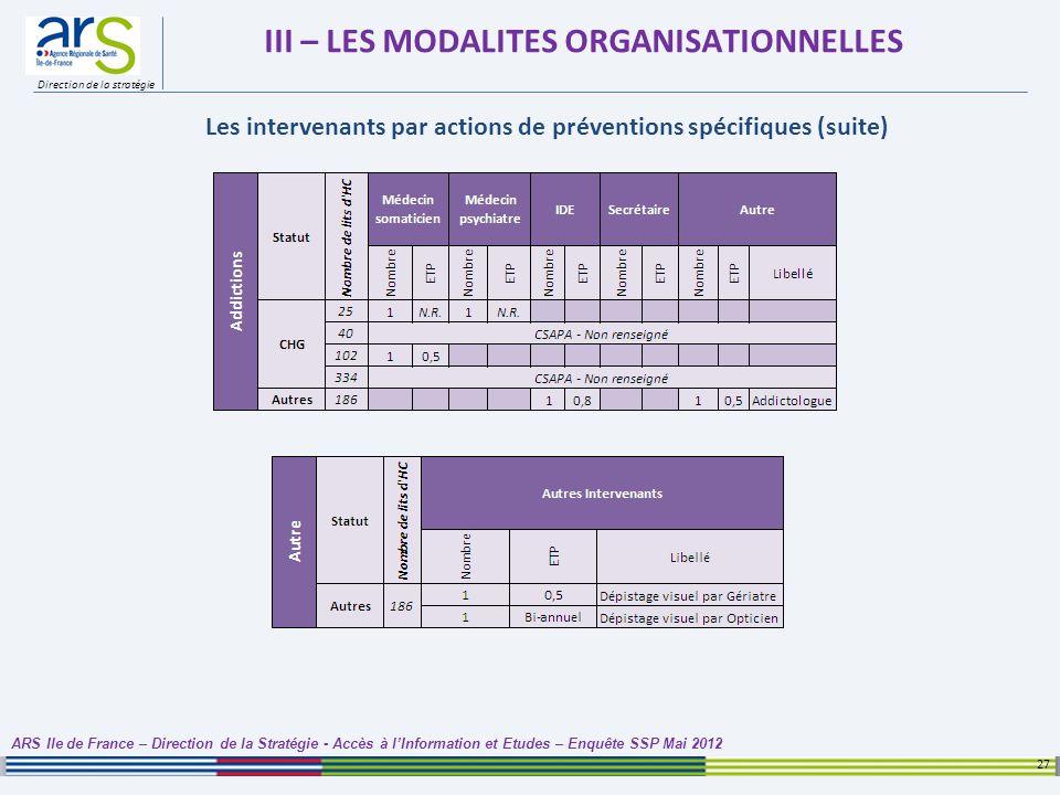 Direction de la stratégie III – LES MODALITES ORGANISATIONNELLES 27 ARS Ile de France – Direction de la Stratégie - Accès à lInformation et Etudes – E