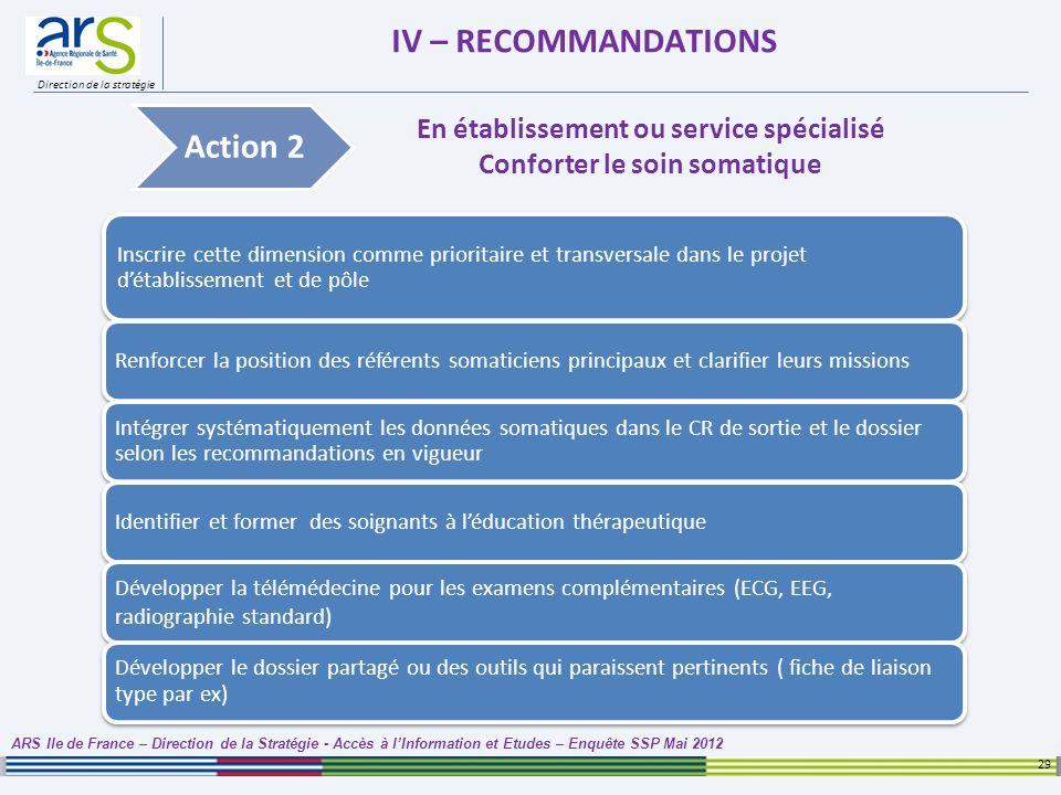 Direction de la stratégie IV – RECOMMANDATIONS 29 ARS Ile de France – Direction de la Stratégie - Accès à lInformation et Etudes – Enquête SSP Mai 201
