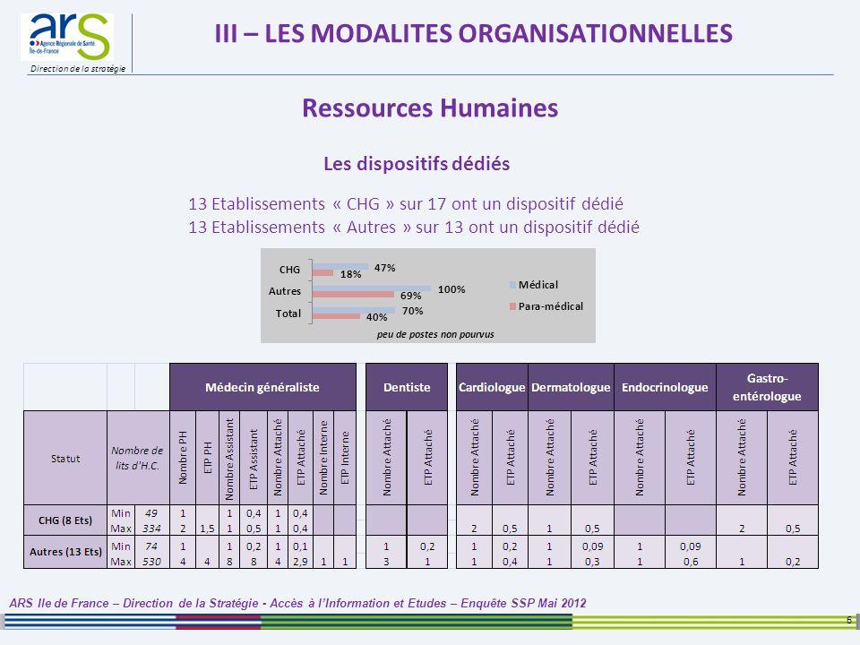 Direction de la stratégie III – LES MODALITES ORGANISATIONNELLES 6 ARS Ile de France – Direction de la Stratégie - Accès à lInformation et Etudes – En