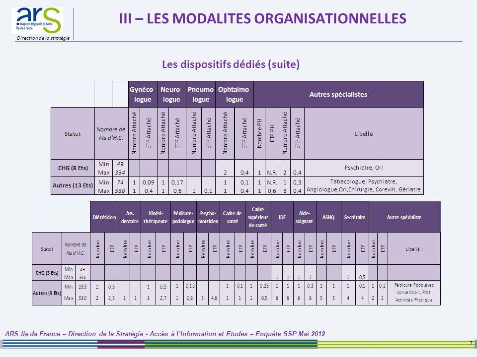 Direction de la stratégie III – LES MODALITES ORGANISATIONNELLES 18 ARS Ile de France – Direction de la Stratégie - Accès à lInformation et Etudes – Enquête SSP Mai 2012 Consultations dispensées sur les différents sites