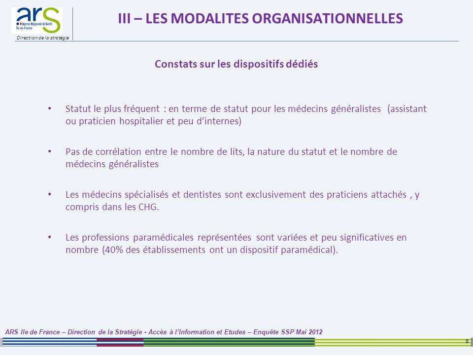 Direction de la stratégie III – LES MODALITES ORGANISATIONNELLES 9 ARS Ile de France – Direction de la Stratégie - Accès à lInformation et Etudes – Enquête SSP Mai 2012 Coordination de léquipe dédiée Psychiatre Médecin généraliste Urgentiste Nombre d Ets ETP Nombre d Ets ETP Nombre d Ets ETP CHG (sur 6 Ets) Min 2 N.R.