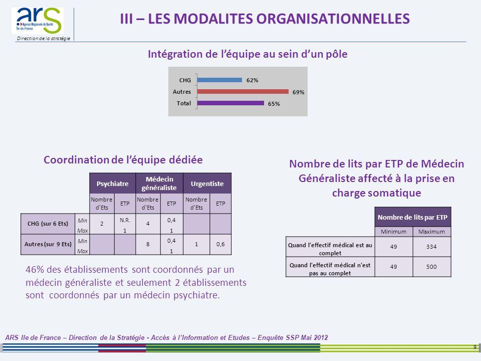 Direction de la stratégie III – LES MODALITES ORGANISATIONNELLES 20 ARS Ile de France – Direction de la Stratégie - Accès à lInformation et Etudes – Enquête SSP Mai 2012 Moyens structurels de léquipe dédiée Locaux dédiés Véhicules dédiés Lits dédiés CHG38%-- Autres77%2 Ets1 Et.
