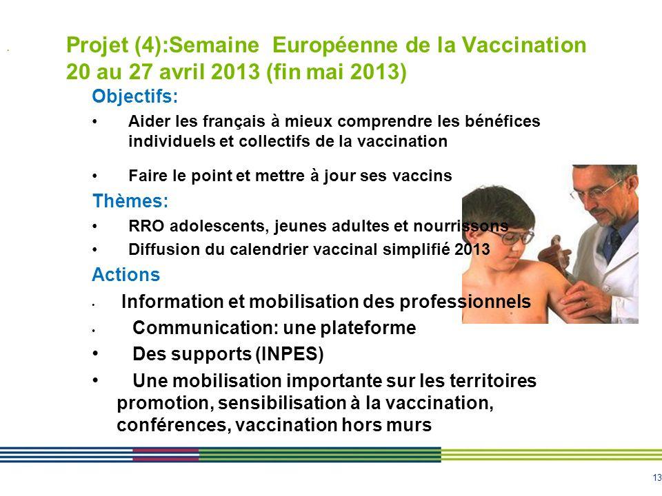 13 Projet (4):Semaine Européenne de la Vaccination 20 au 27 avril 2013 (fin mai 2013) Objectifs: Aider les français à mieux comprendre les bénéfices individuels et collectifs de la vaccination Faire le point et mettre à jour ses vaccins Thèmes: RRO adolescents, jeunes adultes et nourrissons Diffusion du calendrier vaccinal simplifié 2013 Actions Information et mobilisation des professionnels Communication: une plateforme Des supports (INPES) Une mobilisation importante sur les territoires promotion, sensibilisation à la vaccination, conférences, vaccination hors murs