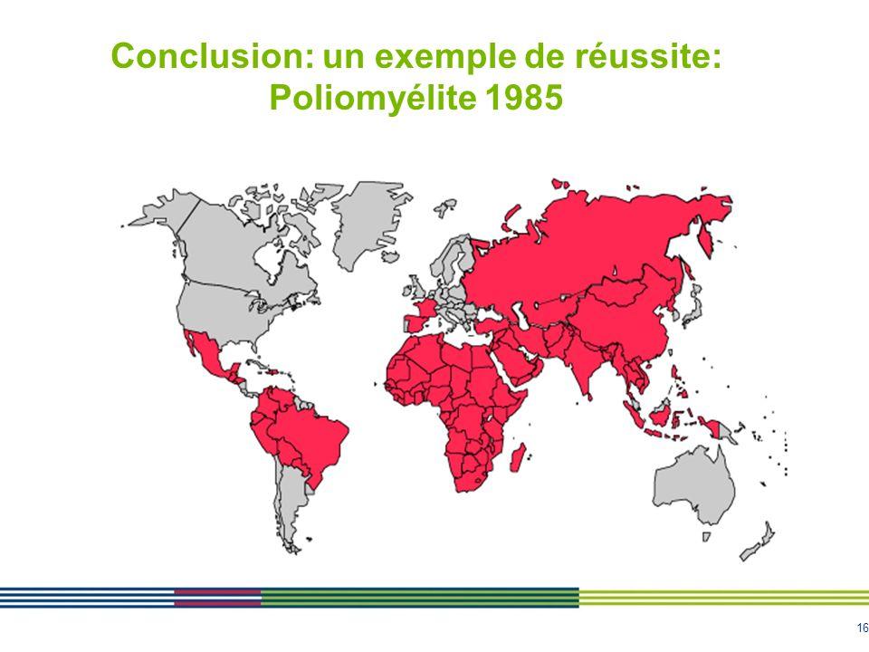 16 Conclusion: un exemple de réussite: Poliomyélite 1985