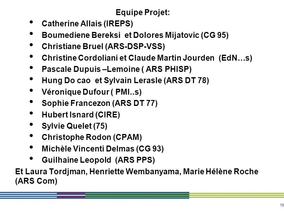 19 Equipe Projet: Catherine Allais (IREPS) Boumediene Bereksi et Dolores Mijatovic (CG 95) Christiane Bruel (ARS-DSP-VSS) Christine Cordoliani et Claude Martin Jourden (EdN…s) Pascale Dupuis –Lemoine ( ARS PHISP) Hung Do cao et Sylvain Lerasle (ARS DT 78) Véronique Dufour ( PMI..s) Sophie Francezon (ARS DT 77) Hubert Isnard (CIRE) Sylvie Quelet (75) Christophe Rodon (CPAM) Michèle Vincenti Delmas (CG 93) Guilhaine Leopold (ARS PPS) Et Laura Tordjman, Henriette Wembanyama, Marie Hélène Roche (ARS Com)