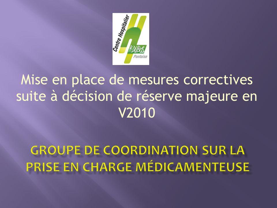 Mise en place de mesures correctives suite à décision de réserve majeure en V2010