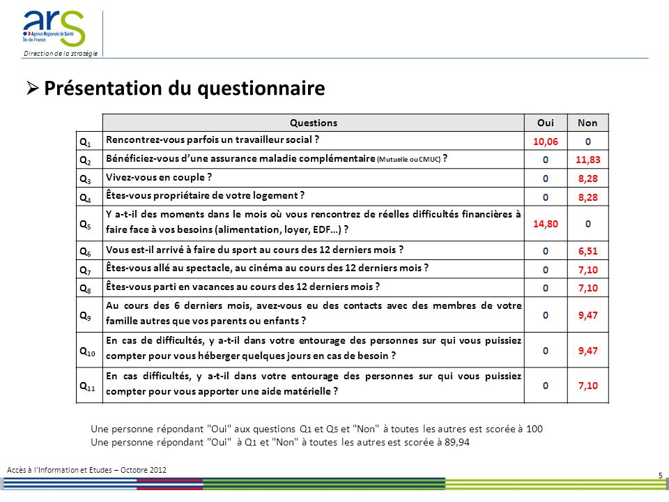 Direction de la stratégie 6 Présentation du questionnaire (suite) Modèle statistique Accès à lInformation et Etudes – Octobre 2012