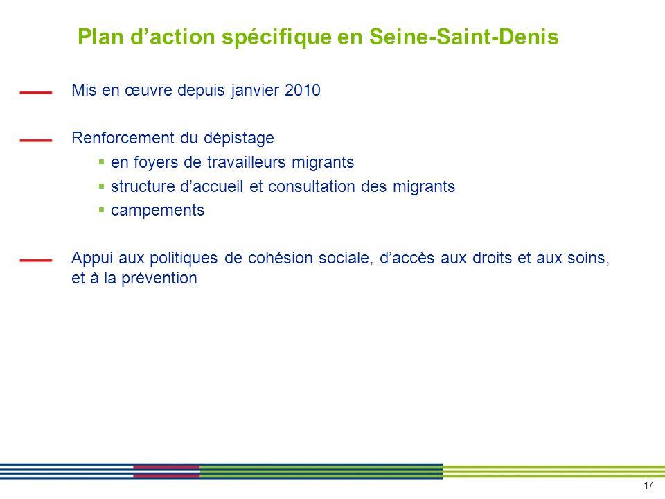 17 Mis en œuvre depuis janvier 2010 Renforcement du dépistage en foyers de travailleurs migrants structure daccueil et consultation des migrants campements Appui aux politiques de cohésion sociale, daccès aux droits et aux soins, et à la prévention Plan daction spécifique en Seine-Saint-Denis
