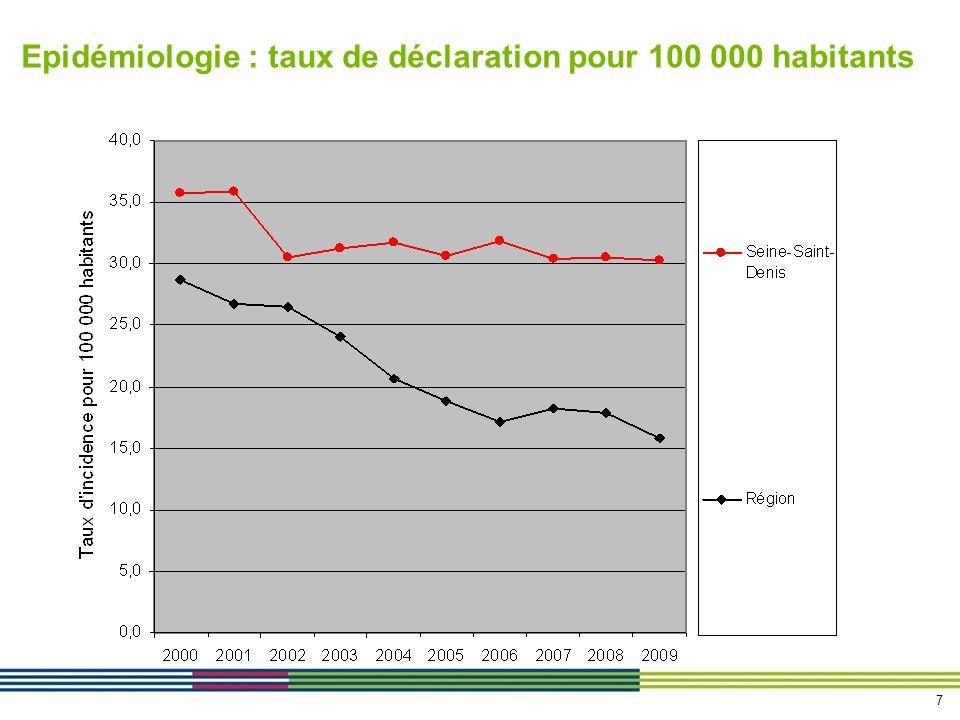 7 Epidémiologie : taux de déclaration pour 100 000 habitants