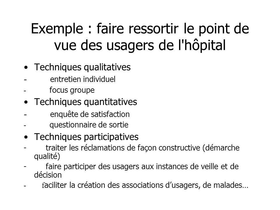 Exemple : faire ressortir le point de vue des usagers de l'hôpital Techniques qualitatives - entretien individuel - focus groupe Techniques quantitati