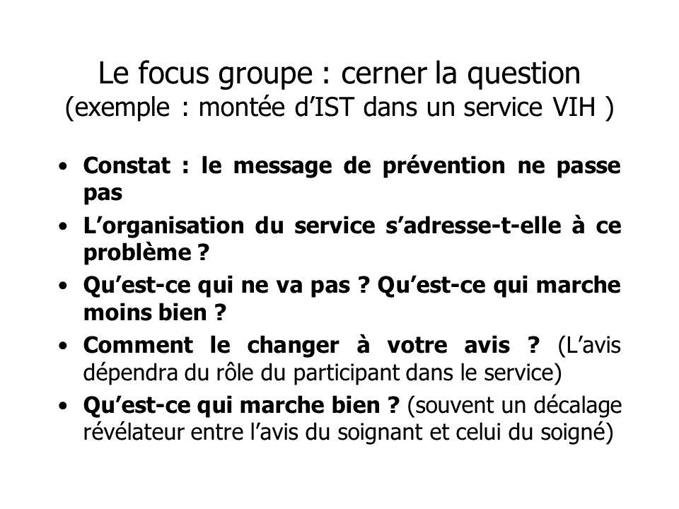 Le focus groupe : cerner la question (exemple : montée dIST dans un service VIH ) Constat : le message de prévention ne passe pas Lorganisation du ser