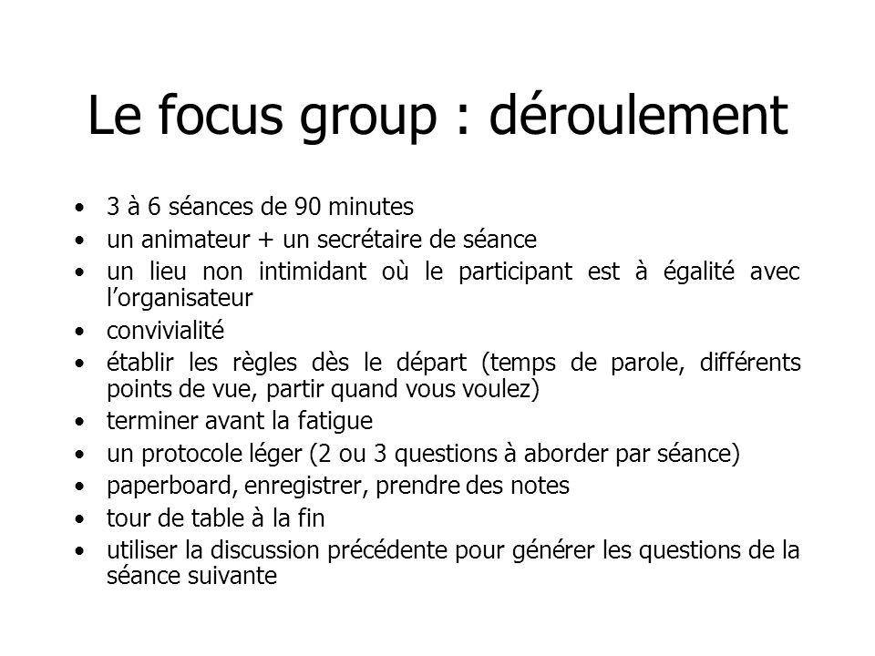 Le focus group : déroulement 3 à 6 séances de 90 minutes un animateur + un secrétaire de séance un lieu non intimidant où le participant est à égalité