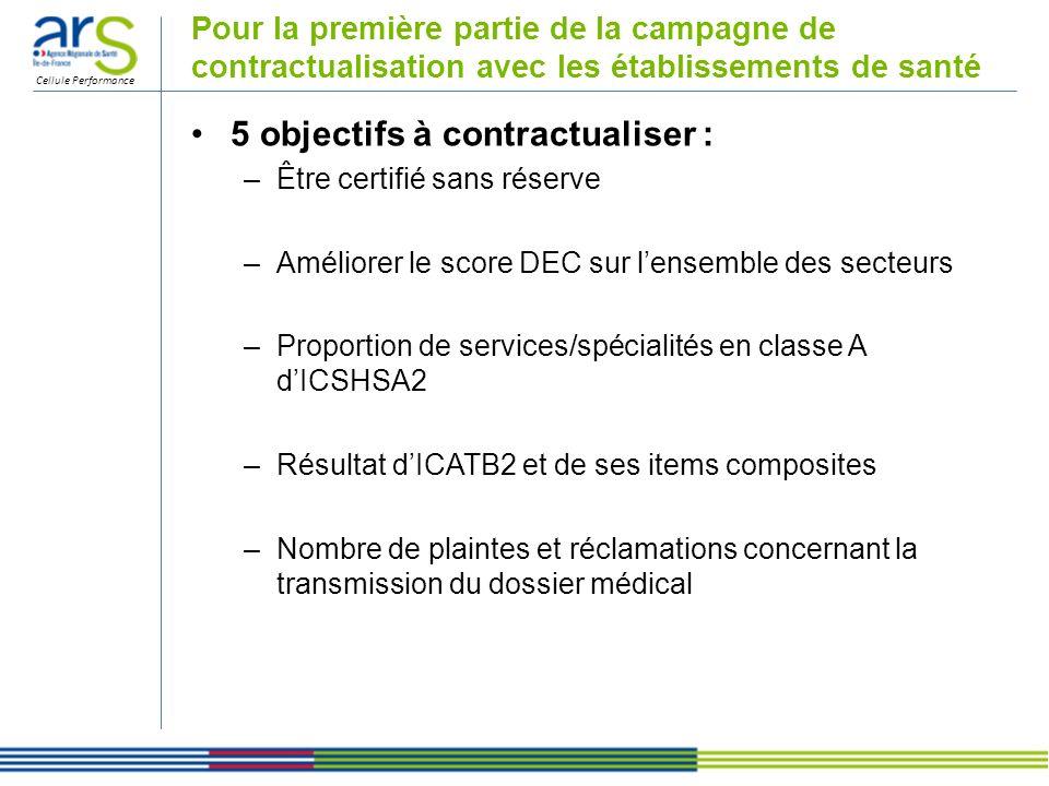 Cellule Performance Pour la première partie de la campagne de contractualisation avec les établissements de santé 5 objectifs à contractualiser : –Êtr