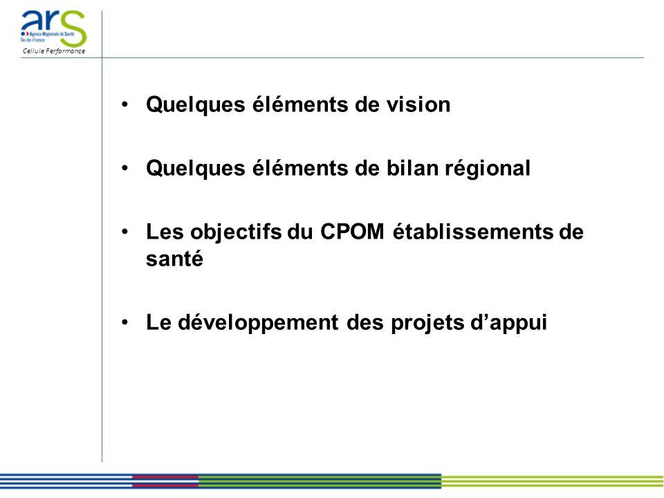 Cellule Performance Quelques éléments de vision Quelques éléments de bilan régional Les objectifs du CPOM établissements de santé Le développement des projets dappui