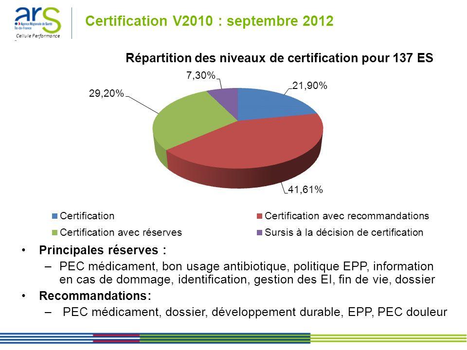 Cellule Performance Certification V2010 : septembre 2012 Principales réserves : –PEC médicament, bon usage antibiotique, politique EPP, information en
