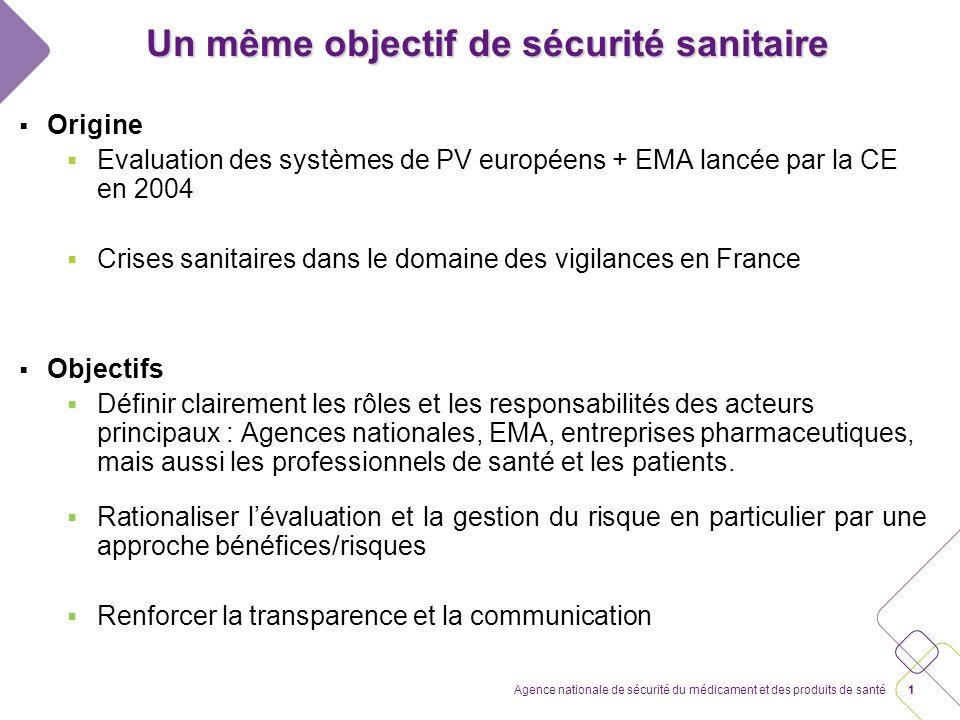 Directive 2010/84 et Loi du 29 décembre 2011 Elargissement du champ de la pharmacovigilance pour une meilleure sécurité du patient Evelyne FALIP – Dir