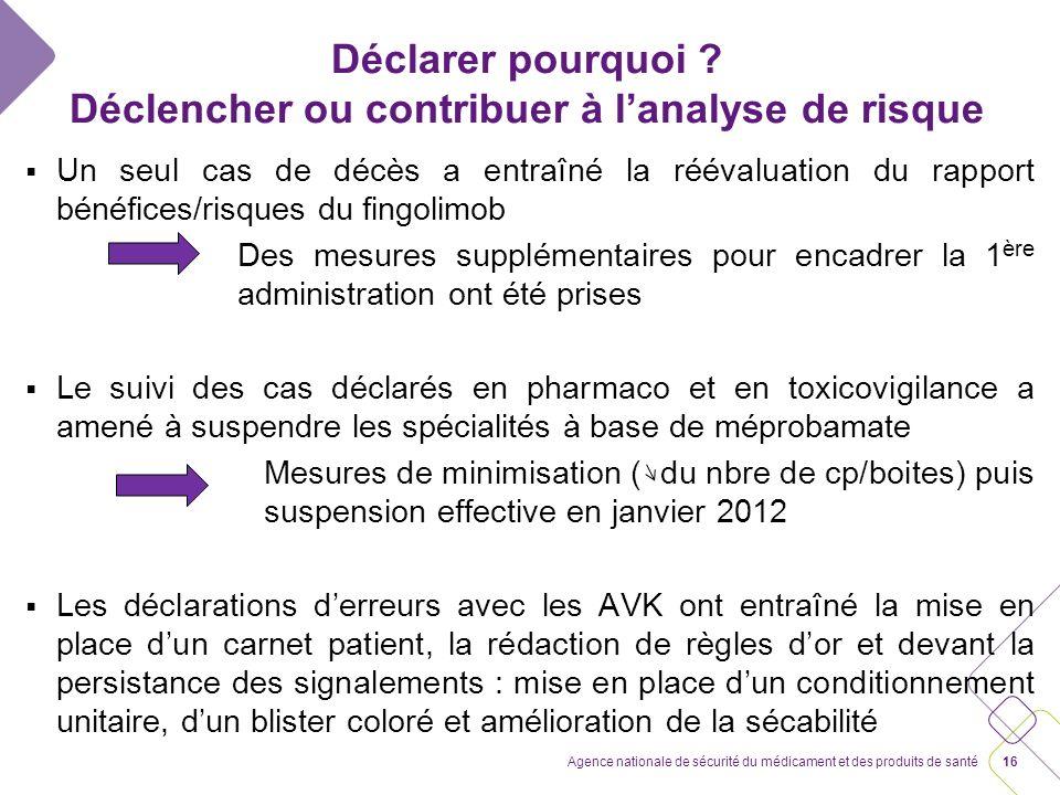 15Agence nationale de sécurité du médicament et des produits de santé Mise en œuvre Juillet 2012 pour les mesures européennes avec Des mesures transit