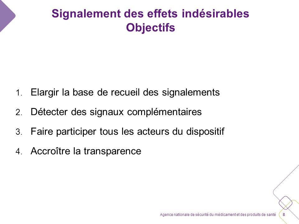 8Agence nationale de sécurité du médicament et des produits de santé Signalement des effets indésirables Objectifs 1.