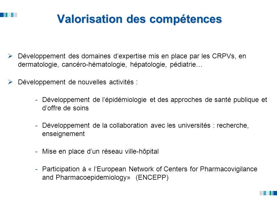 Valorisation des compétences Développement des domaines dexpertise mis en place par les CRPVs, en dermatologie, cancéro-hématologie, hépatologie, pédi