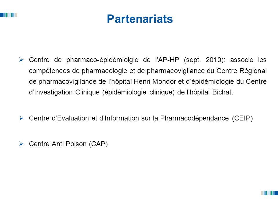 Partenariats Centre de pharmaco-épidémiolgie de lAP-HP (sept. 2010): associe les compétences de pharmacologie et de pharmacovigilance du Centre Région