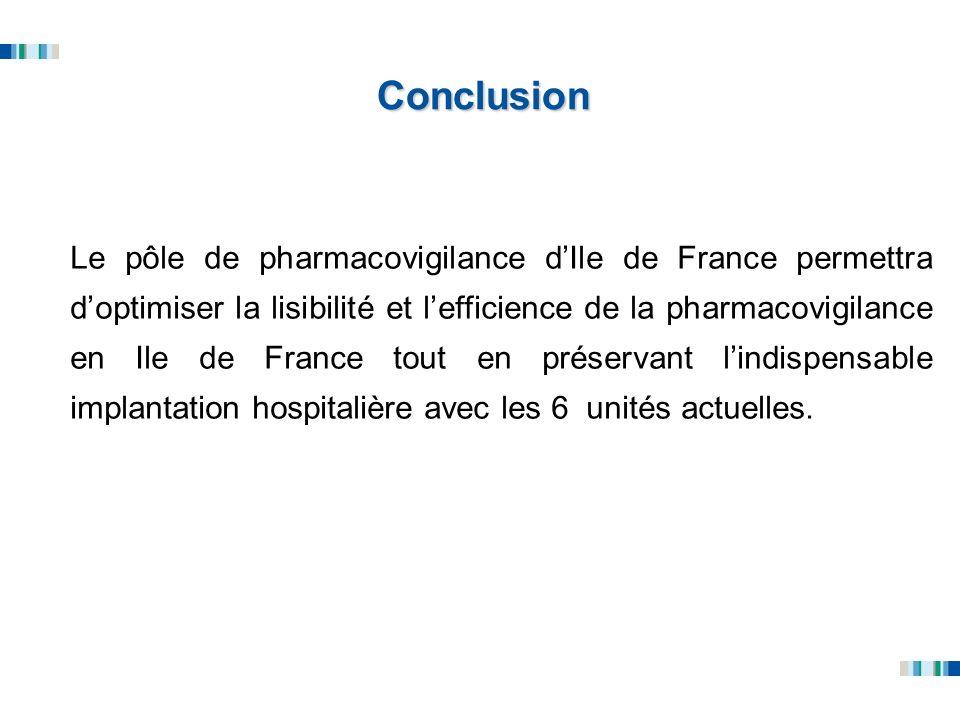 Conclusion Le pôle de pharmacovigilance dIle de France permettra doptimiser la lisibilité et lefficience de la pharmacovigilance en Ile de France tout