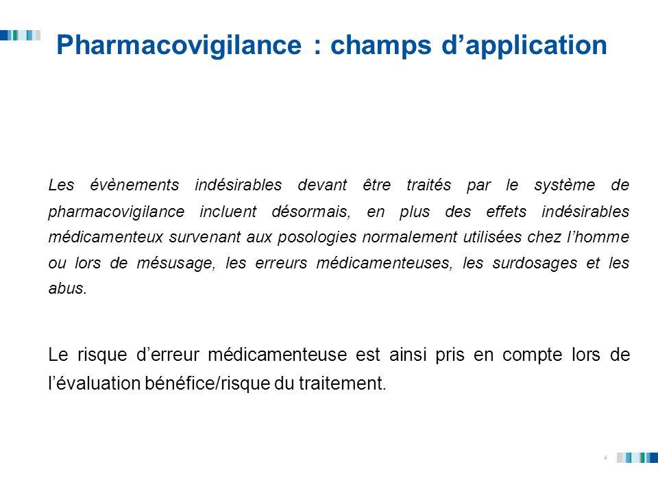 Pharmacovigilance : champs dapplication Les évènements indésirables devant être traités par le système de pharmacovigilance incluent désormais, en plu