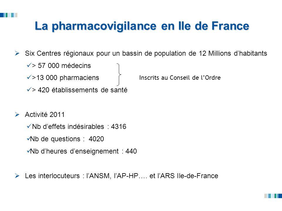 La pharmacovigilance en Ile de France Six Centres régionaux pour un bassin de population de 12 Millions dhabitants > 57 000 médecins >13 000 pharmacie