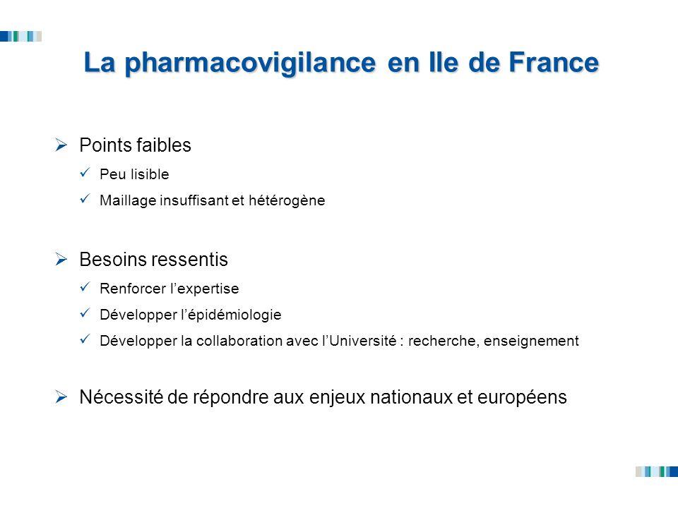 La pharmacovigilance en Ile de France Points faibles Peu lisible Maillage insuffisant et hétérogène Besoins ressentis Renforcer lexpertise Développer
