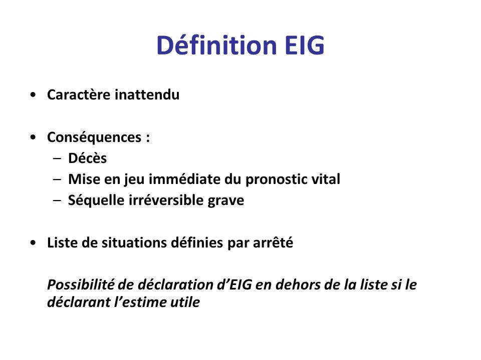 Définition EIG Caractère inattendu Conséquences : –Décès –Mise en jeu immédiate du pronostic vital –Séquelle irréversible grave Liste de situations dé